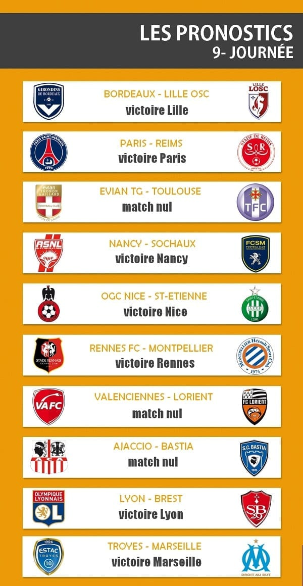 pronostic ligue 1 9 journ e de football avec app. Black Bedroom Furniture Sets. Home Design Ideas