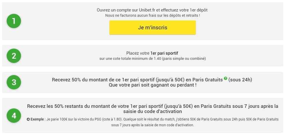 Bonus de 100€ chez Unibet