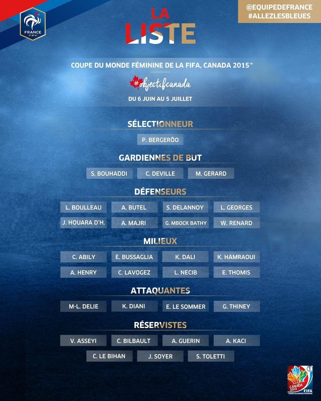La liste des 23 joueuses pour la coupe du monde - Liste des coupes du monde ...