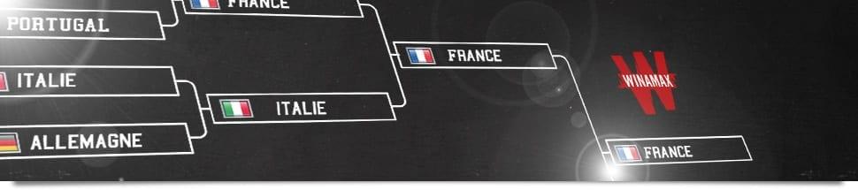 Winamax : Euro 2016