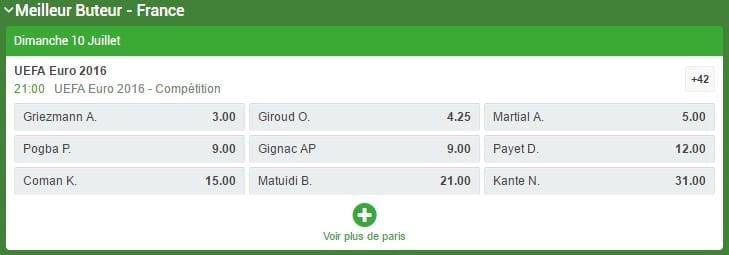 Meilleur buteur France
