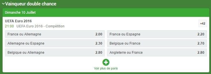 Vainqueur double chance Euro 2016