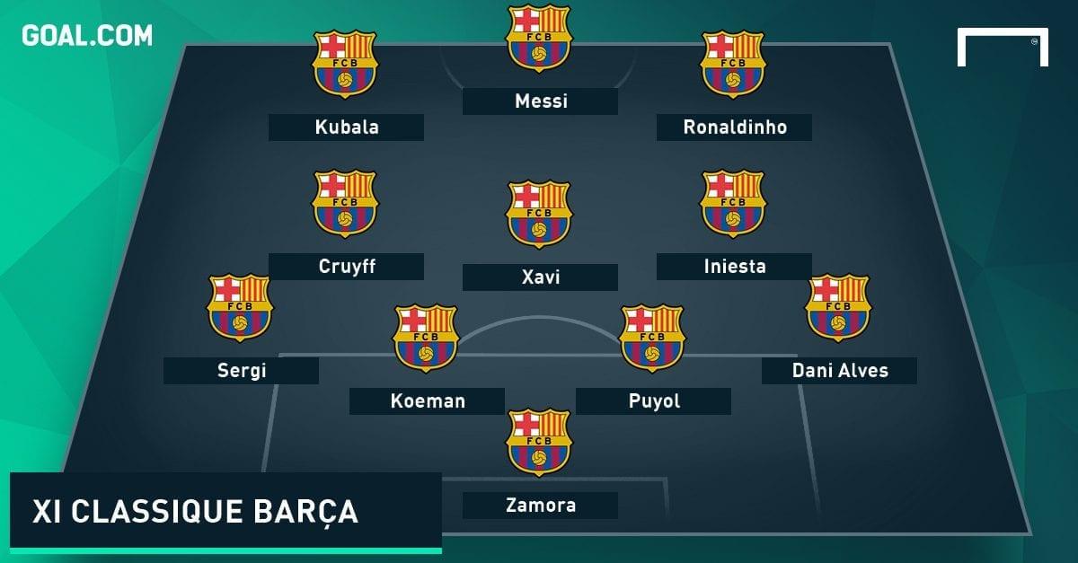 Onze légende Barcelone par Goal