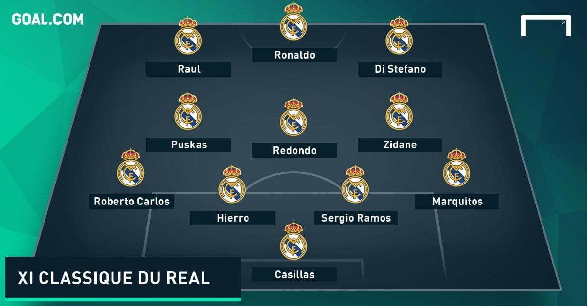 Onze legende Real Madrid par Goal