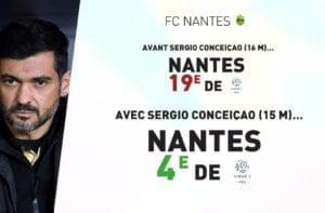 Statistiques Nantes Avec Conceicao