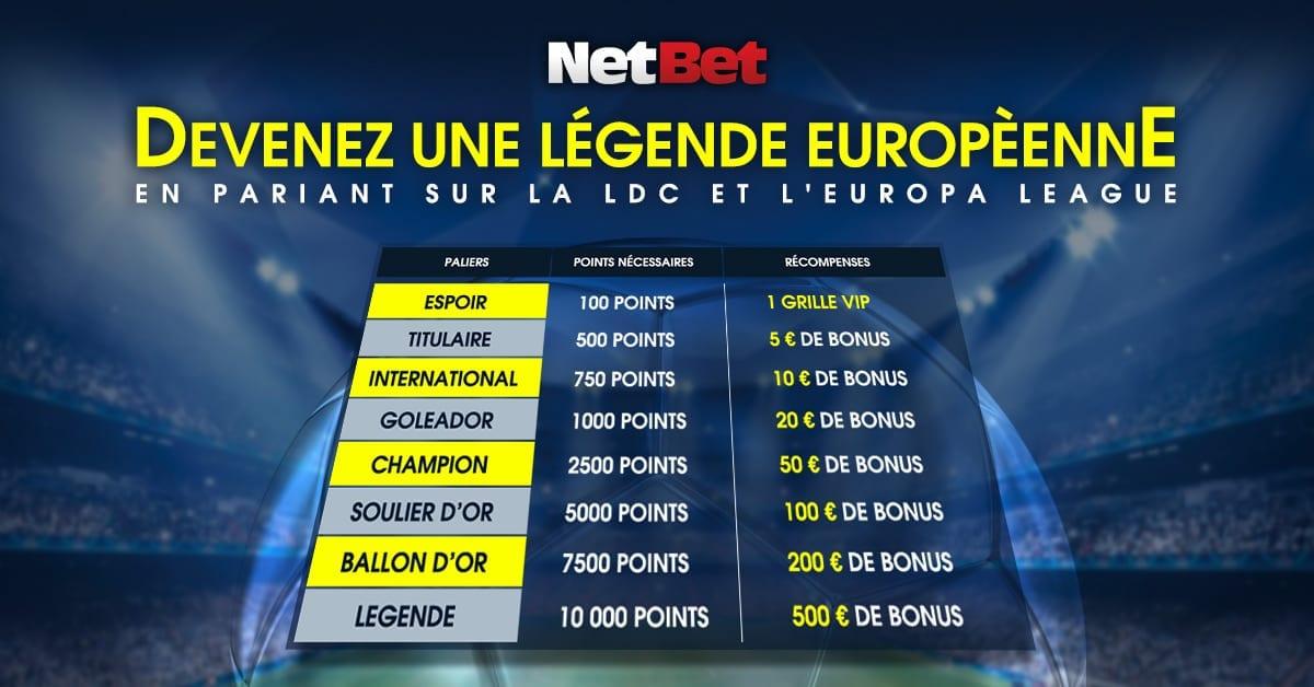 challenge coupe europe avec netbet