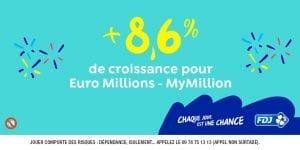 +8,6% de croissance pour la Française des Jeux