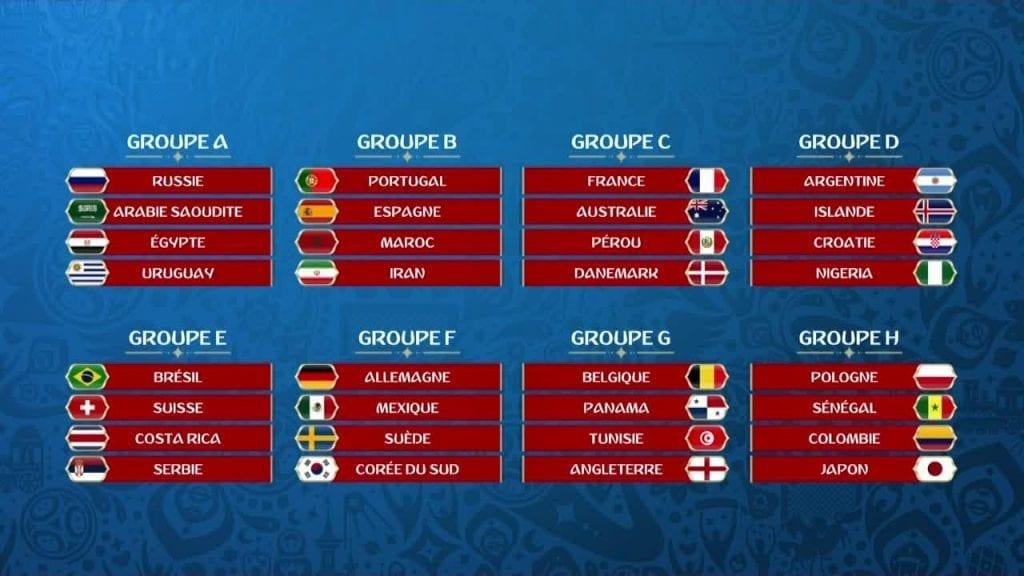 Analysez les groupes de la Coupe du Monde 2018