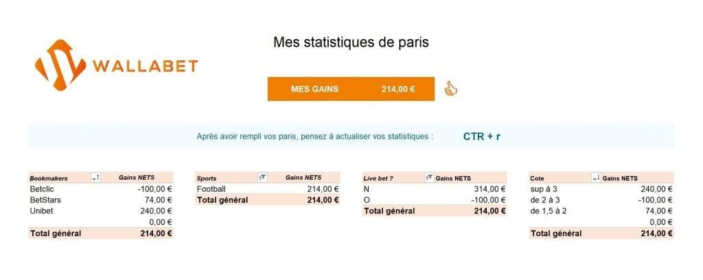 Fichier Excel pour suivre ses Paris Sportifs