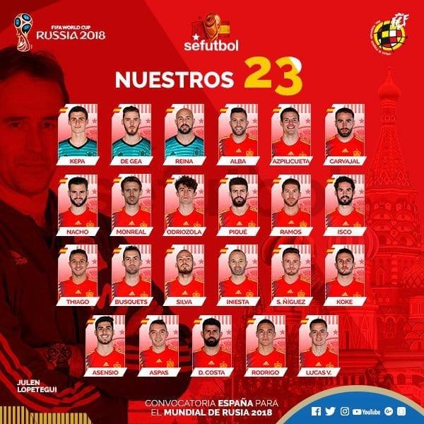 Liste 23 joueurs Espagne Coupe du Monde 2018