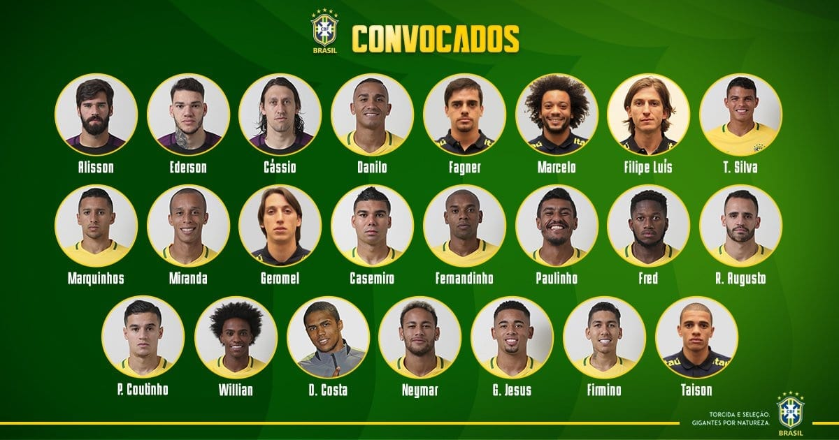 23 joueurs du bresil pour la coupe du monde 2018