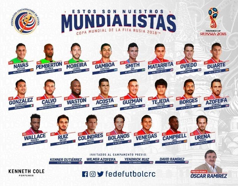 23 joueurs du costa rica pour la coupe du monde 2018