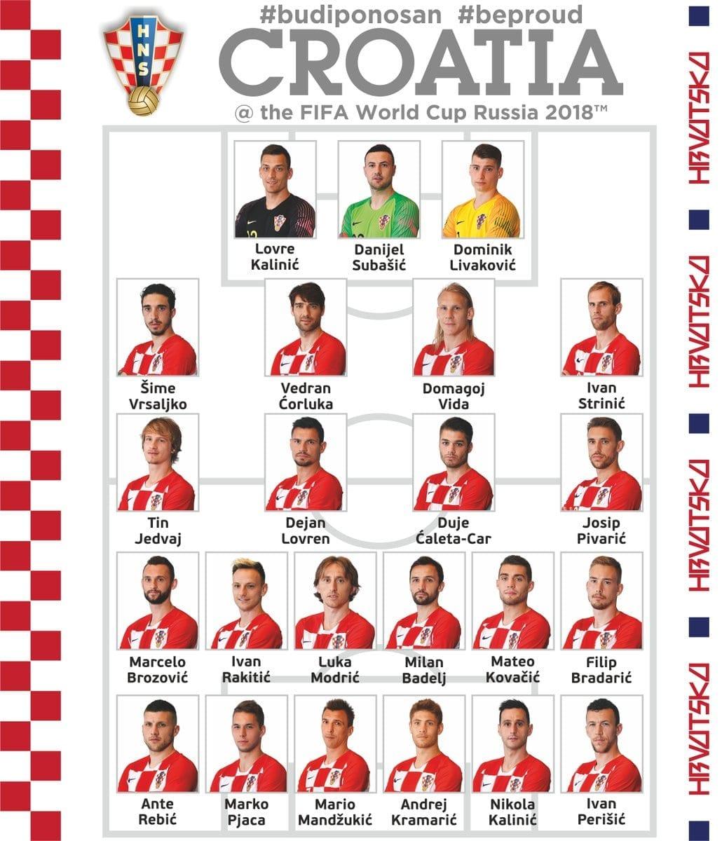 23 joueurs de la croatie pour la coupe du monde 2018