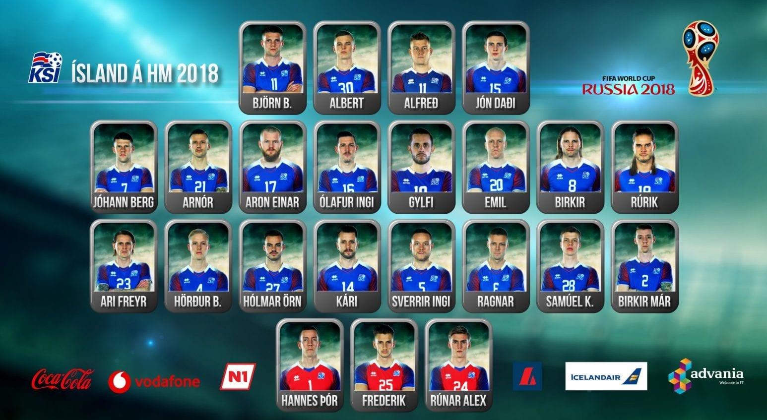 23 joueurs de l'islande pour la coupe du monde 2018