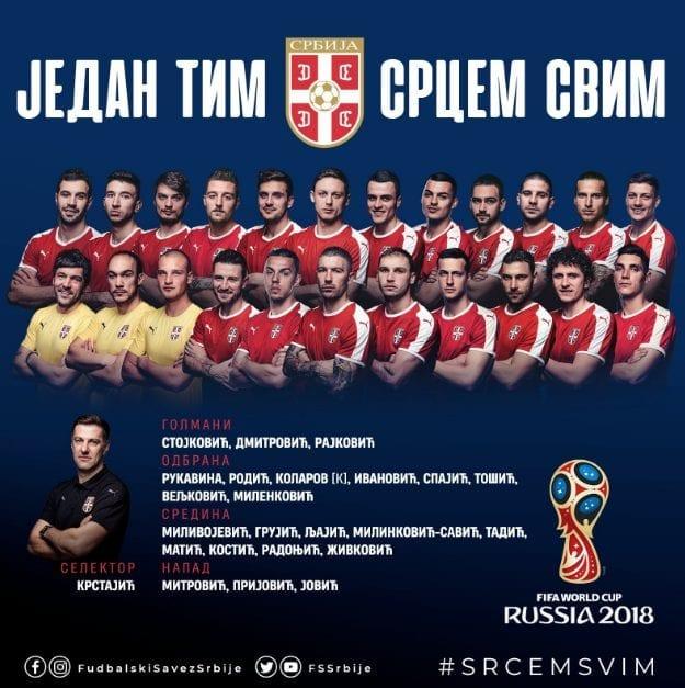 23 joueurs de la serbie pour la coupe du monde 2018
