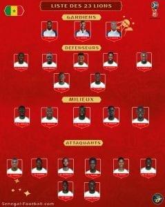 les 23 lions de Teranga pour la Coupe du Monde 2018