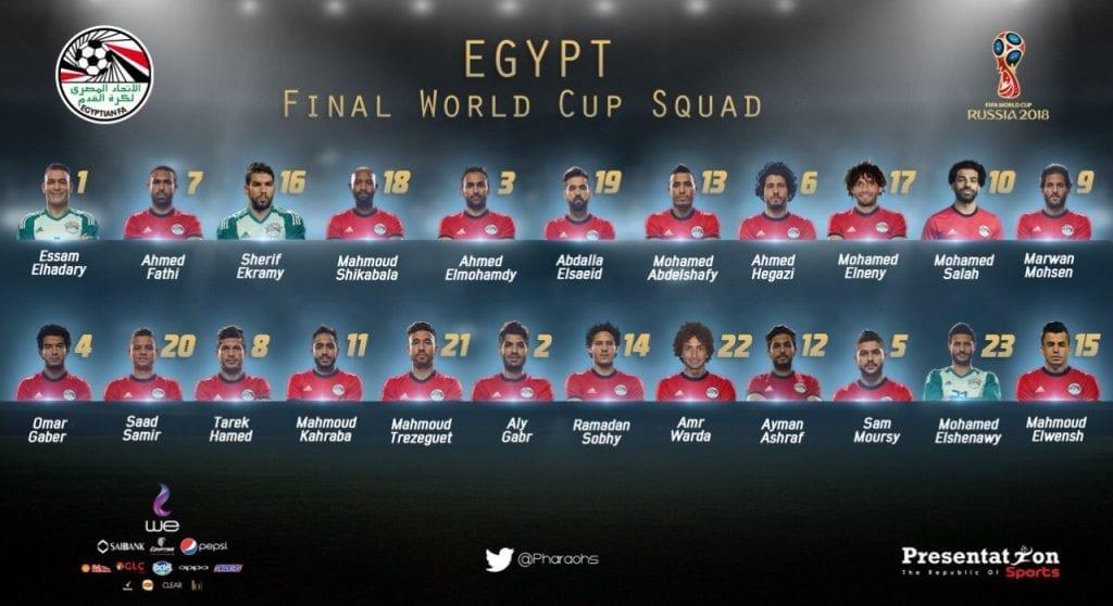 Sélection 23 Egypte - Coupe du Monde 2018