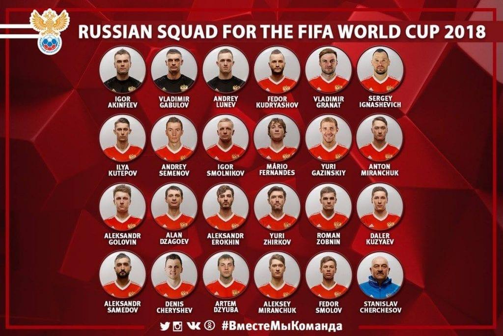 Sélection 23 Russie - Coupe du Monde 2018