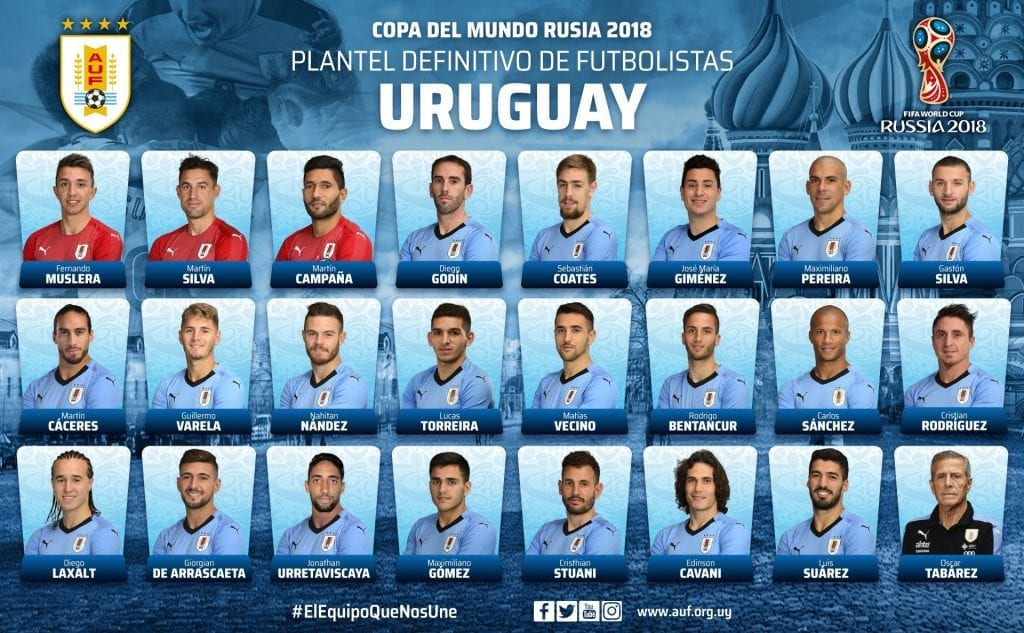 Sélection 23 Uruguay - Coupe du Monde 2018