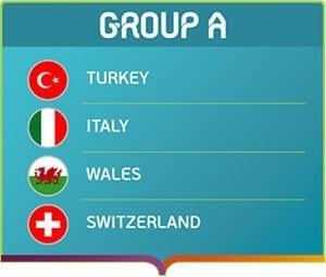 groupeA euro 2020