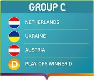 groupeC euro 2020