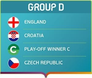 groupeD euro 2020