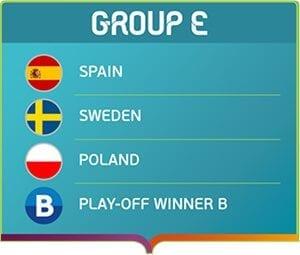 groupeF euro 2020