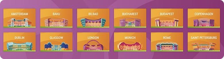 villes-hotes euro 2020